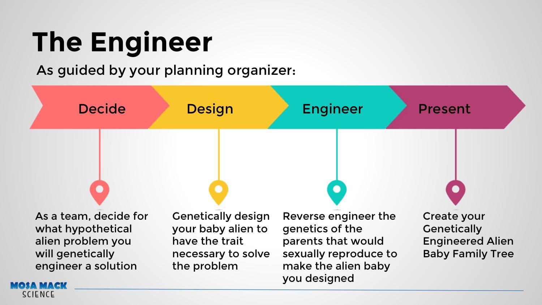 9 engineer 01302017 page07